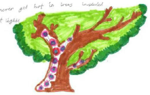Child's drawing of a tree with fairy lights (Image courtesy of Lancaster Chamber of Commerce)